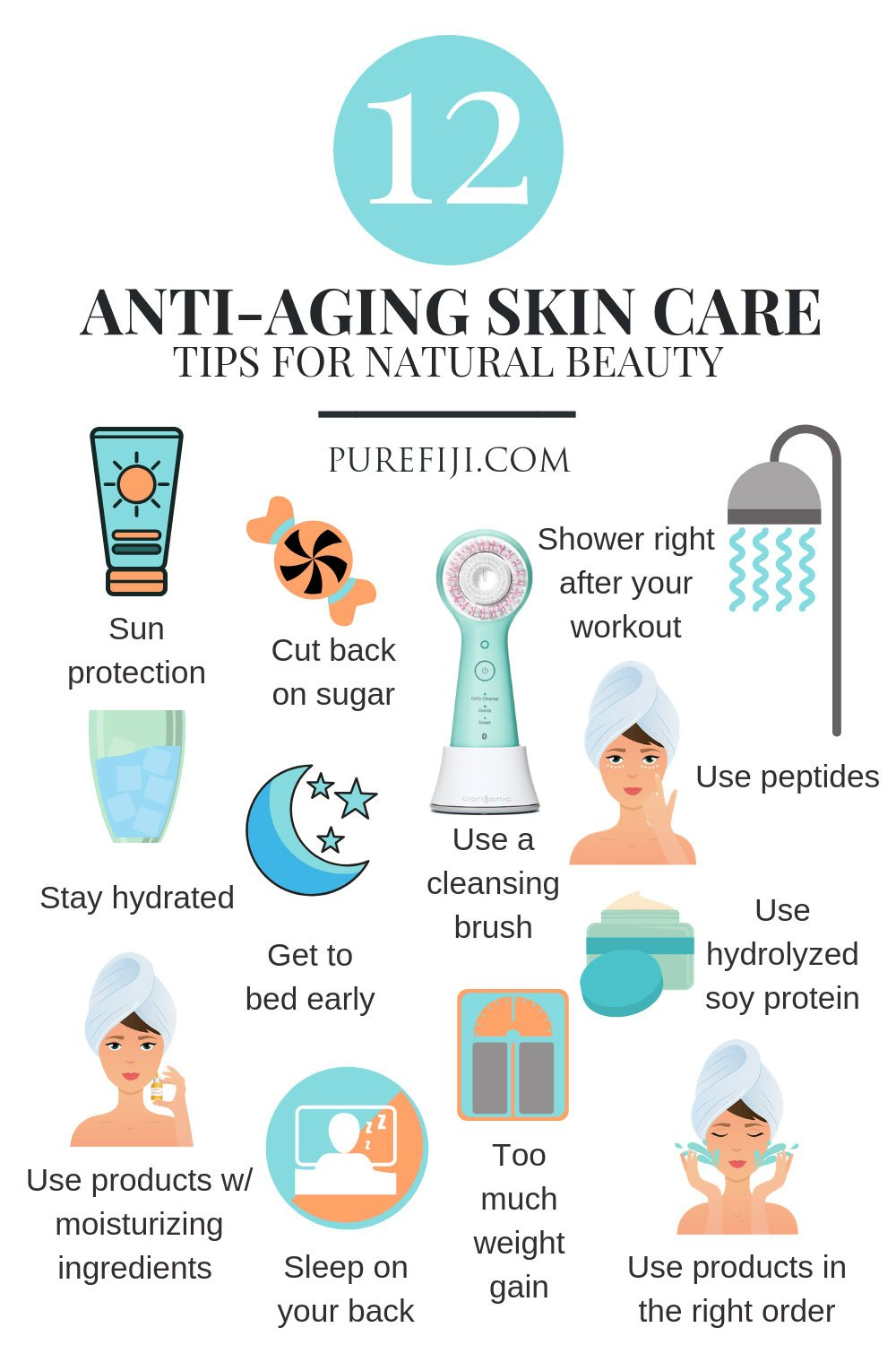 Anti Aging Tips Natural Look Infographic