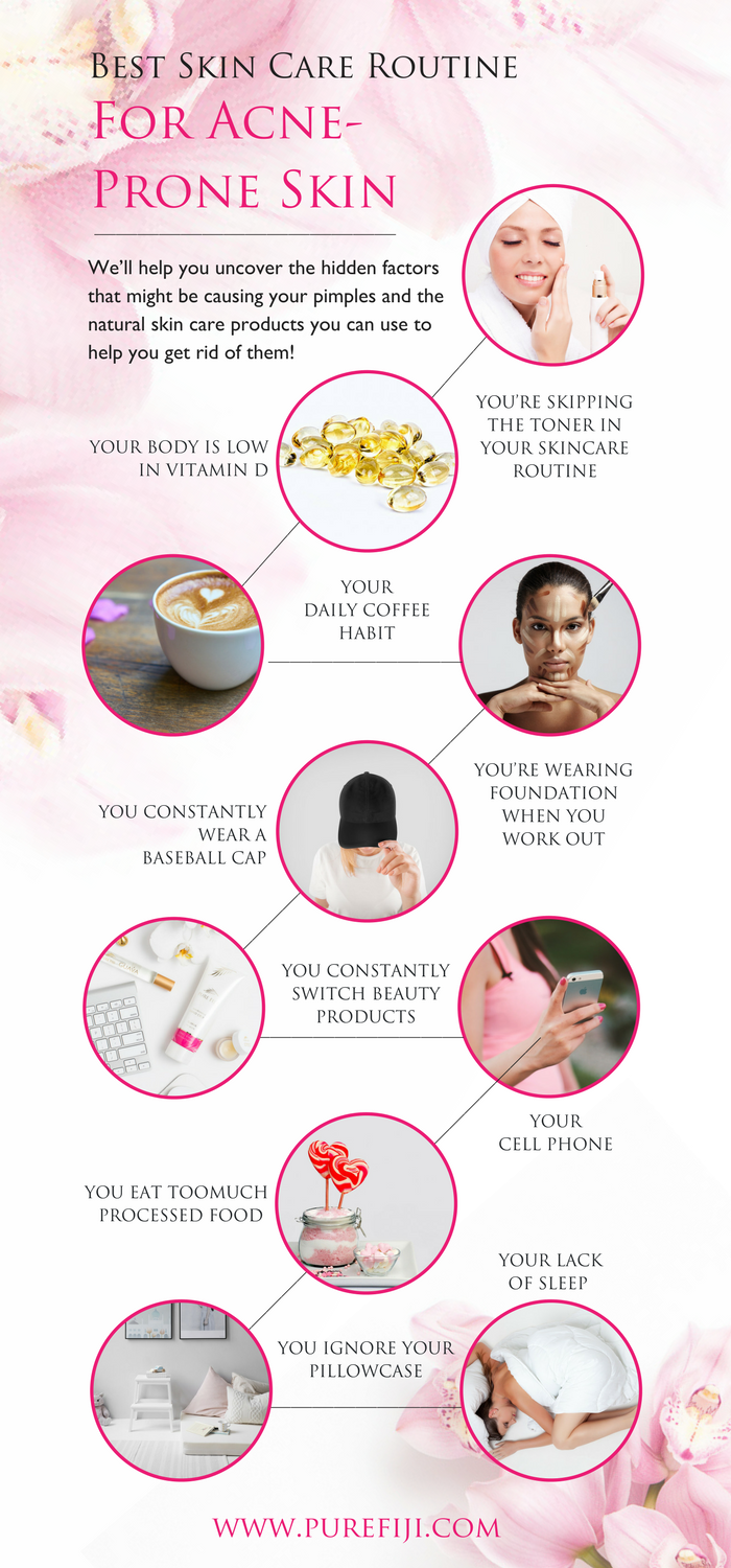 Acne Removal Infographic