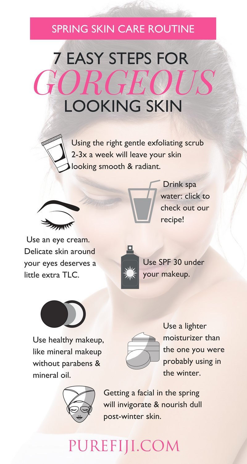 7 Easy Steps for Gorgeous Looking Skin
